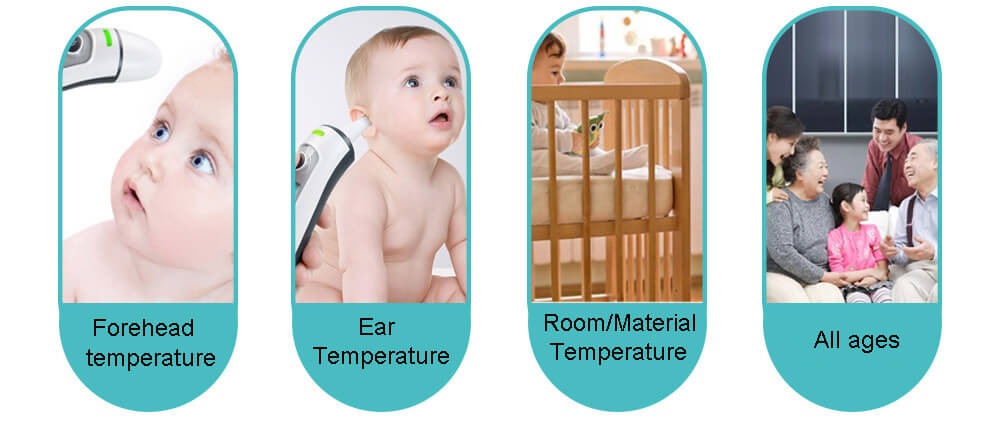 ear thermometer manufacturer