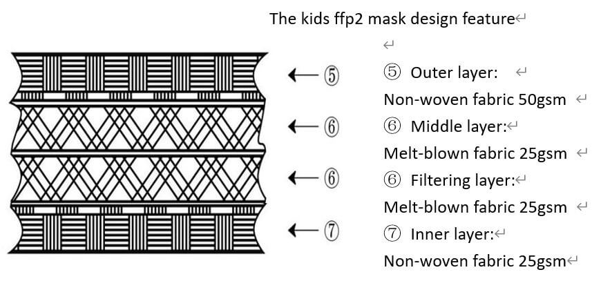 EN149 KIDS FFP2 MASK